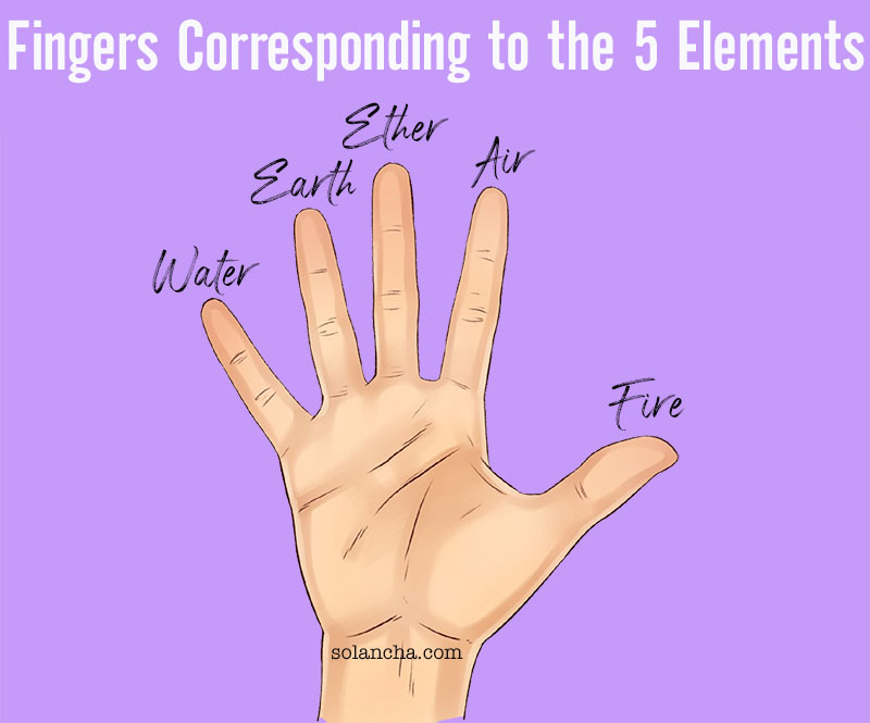 Fingers Corresponding to the 5 Elements image